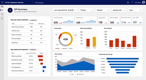 April 2019 Release: What's New in Dynamics 365 AI