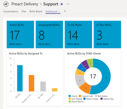 How To Improve Communication Between Support Developer Teams With Microsoft Te