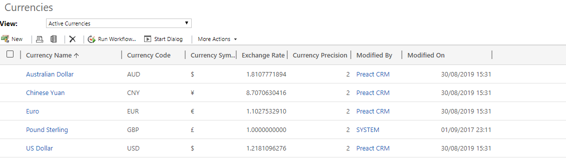 Currencies entity in Dynamics 365
