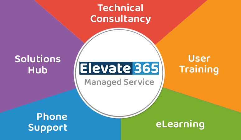 Elevate combined logo 775