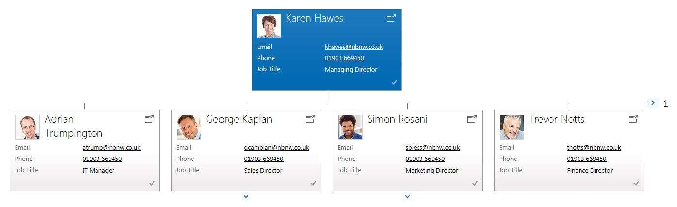 Working with Account & Contact Hierarchies in Microsoft