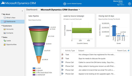 Microsoft Dynamics Crm Online Sales User Interface For