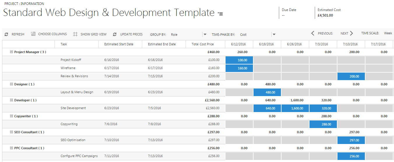 How to Create Quotes using Dynamics CRM Project Service
