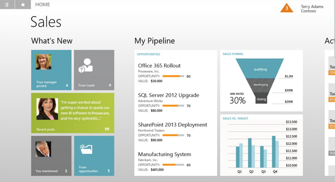 Microsoft Dynamics CRM Windows 8 Sales Team Interface